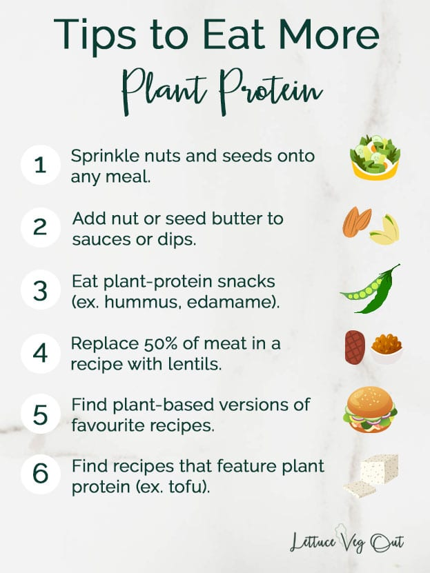 6 Tips to eat more plant protein